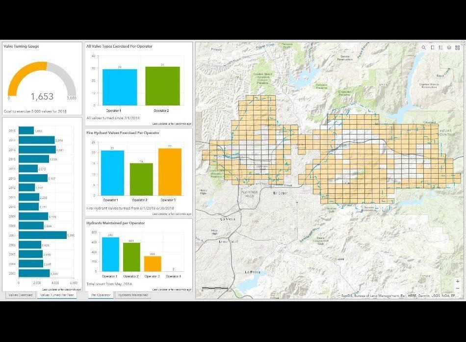 Operations Dashboards with maps and graphs
