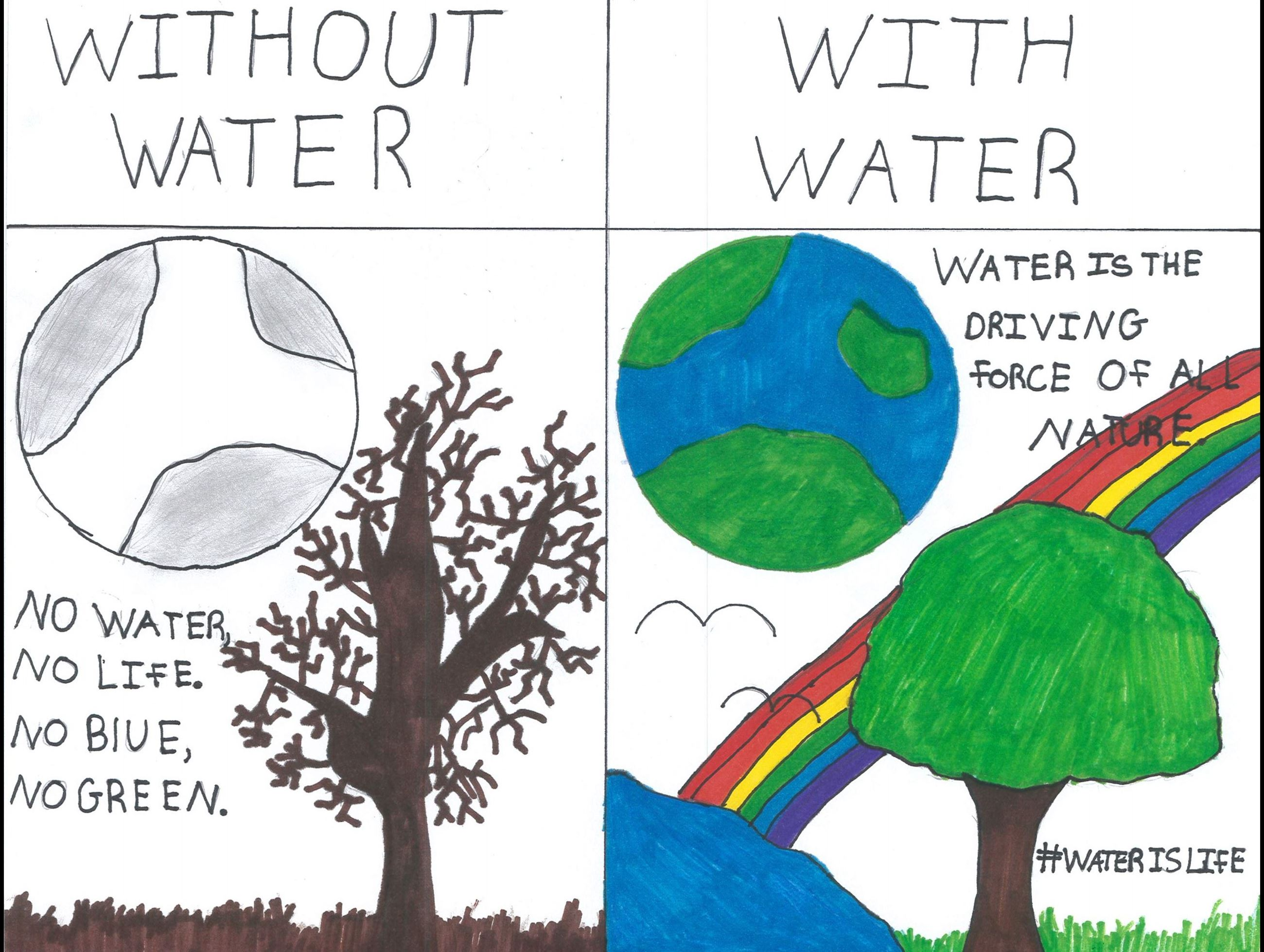 "Hand drawn poster with text ""With Water, Without Water"""