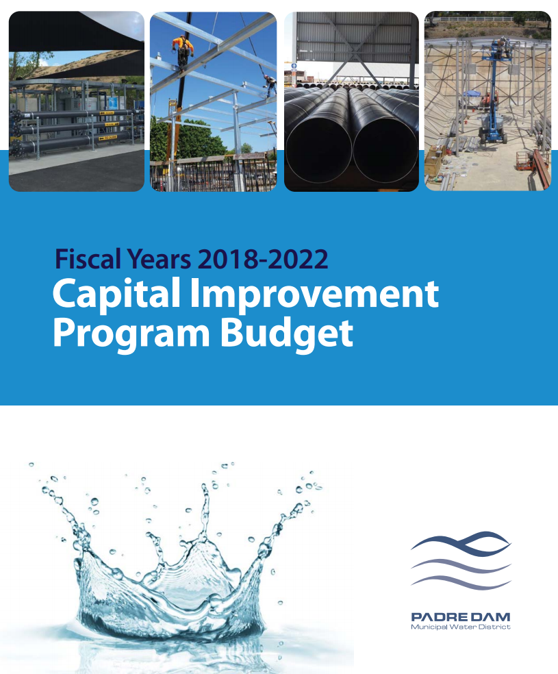 Capital Improvement Program Budget